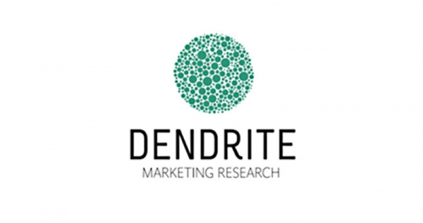 Dendrite - Marketing Research